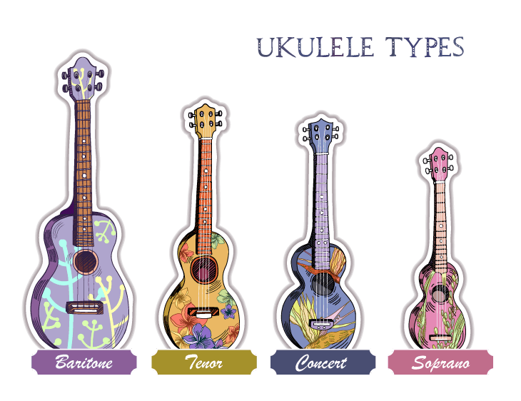 Ukulele Types: Soprano, Concert, Tenor and Baritone